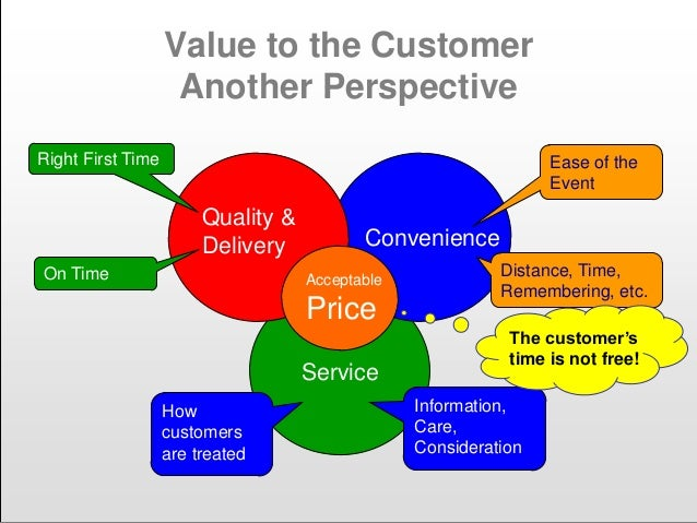Value to the Customer Another Perspective Service How customers are treated Information, Care, Consideration Convenience E...