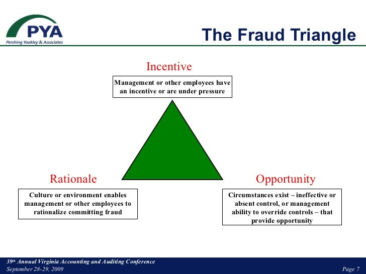 fraud triangle of leadership culture and control in enron I encourage you to read more about the enron scandal in the article management controls: the organizational fraud triangle of leadership, culture, and control in enron published in the july .