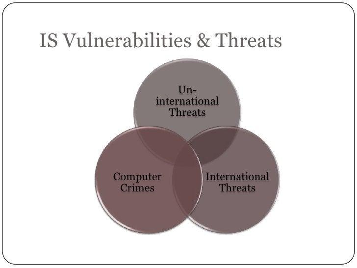 IS Vulnerabilities & Threats                    Un-               international                  Threats        Computer  ...