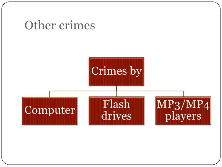 Other crimes           Crimes by               Flash    MP3/MP4Computer               drives    players