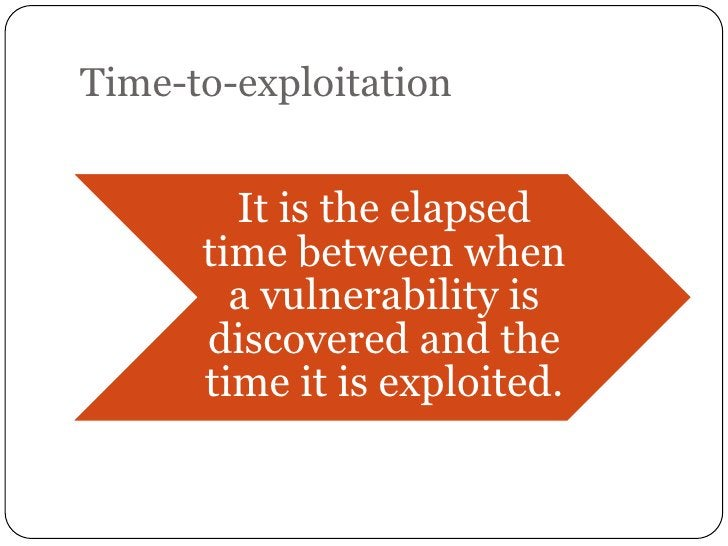 Time-to-exploitation        It is the elapsed      time between when        a vulnerability is      discovered and the    ...