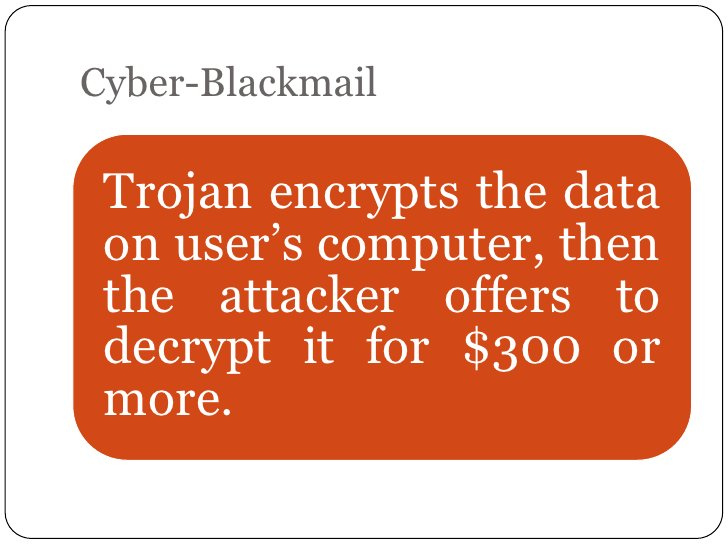 Cyber-Blackmail Trojan encrypts the data on user's computer, then the attacker offers to decrypt it for $300 or more.