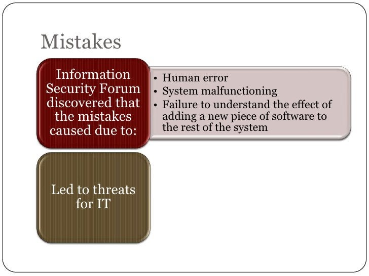 Mistakes Information    • Human errorSecurity Forum • System malfunctioningdiscovered that • Failure to understand the eff...