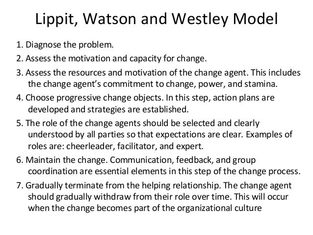comparison of change theories lewin lippitt and havelocks