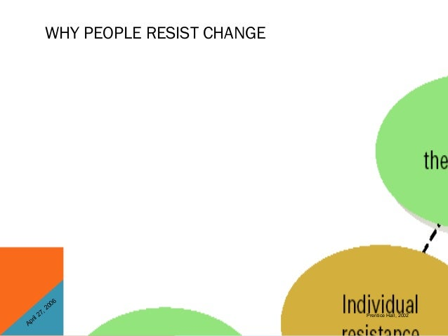 why do employees resist change harvard business review Do people always resist change one part of the answer is that, as peter bregman wrote in a harvard business review blog, people don't resist change, they resist being changed this is at least partly true.