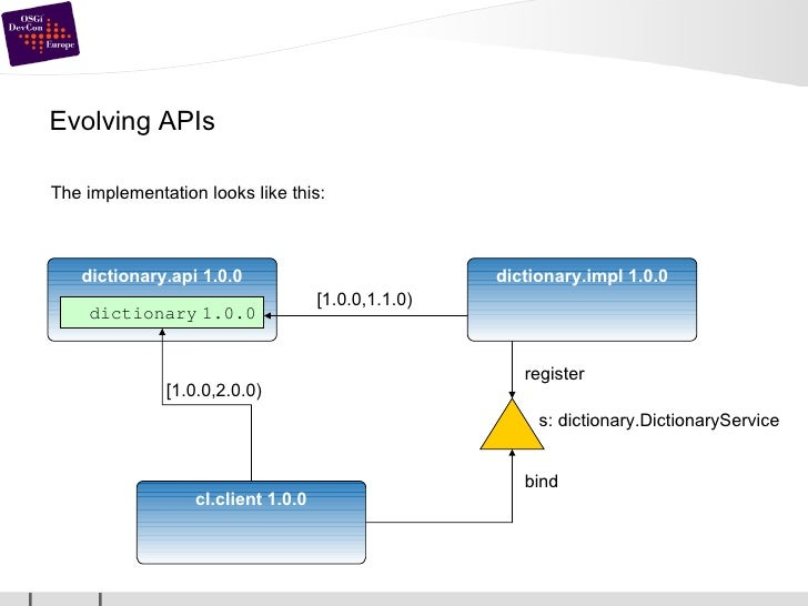 Evolving APIs <ul><li>The implementation looks like this: </li></ul>dictionary.api 1.0.0 dictionary   1.0.0 dictionary.imp...