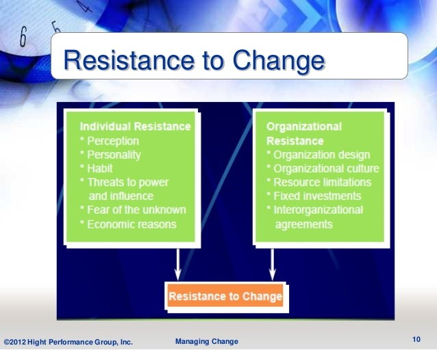 Resistance to Change©2012 Hight Performance Group, Inc.   Managing Change   10