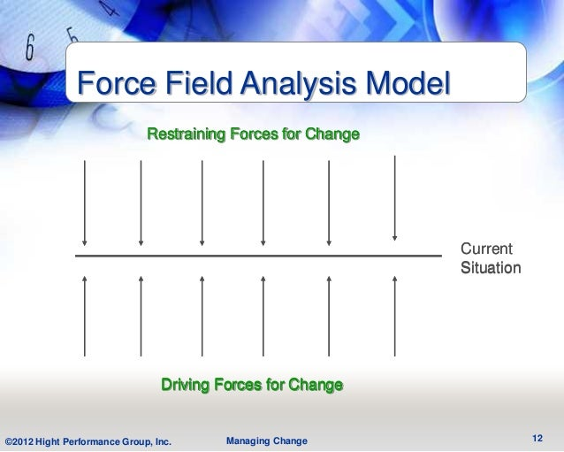 Force Field Analysis Model                             Restraining Forces for Change                                      ...
