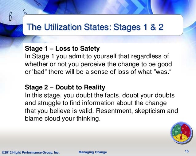 The Utilization States: Stages 1 & 2             Stage 1 – Loss to Safety             In Stage 1 you admit to yourself tha...