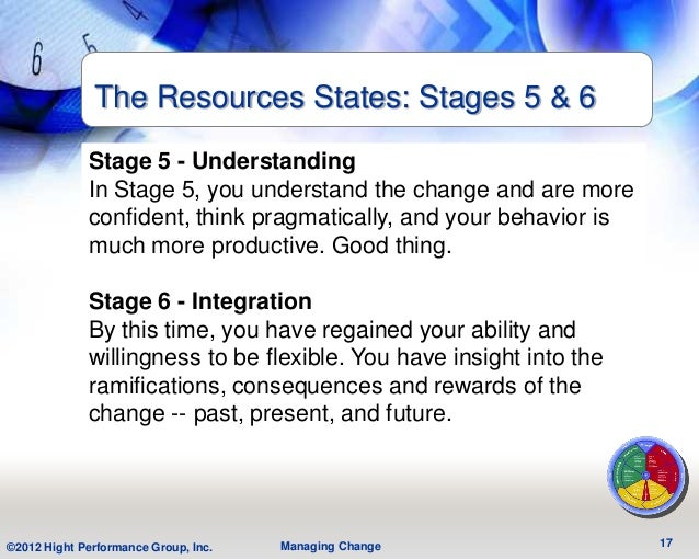 The Resources States: Stages 5 & 6             Stage 5 - Understanding             In Stage 5, you understand the change a...