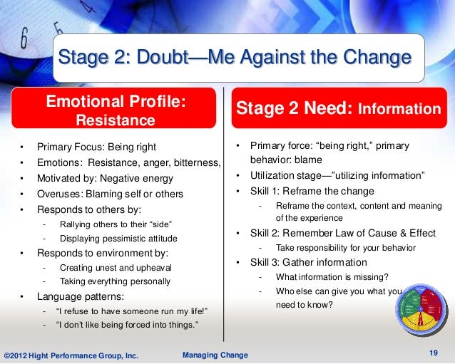 Stage 2: Doubt—Me Against the Change          Emotional Profile:                                Stage 2 Need: Information ...