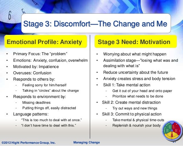 Stage 3: Discomfort—The Change and Me   Emotional Profile: Anxiety                                    Stage 3 Need: Motiva...
