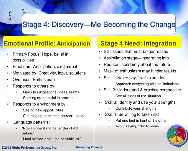 Stage 4: Discovery—Me Becoming the Change Emotional Profile: Anticipation                                 Stage 4 Need: In...