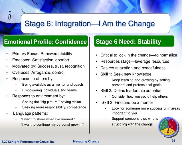 Stage 6: Integration—I Am the Change Emotional Profile: Confidence                             Stage 6 Need: Stability  • ...