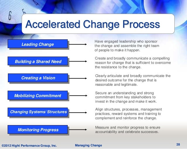Accelerated Change Process                                                 Have engaged leadership who sponsor            ...