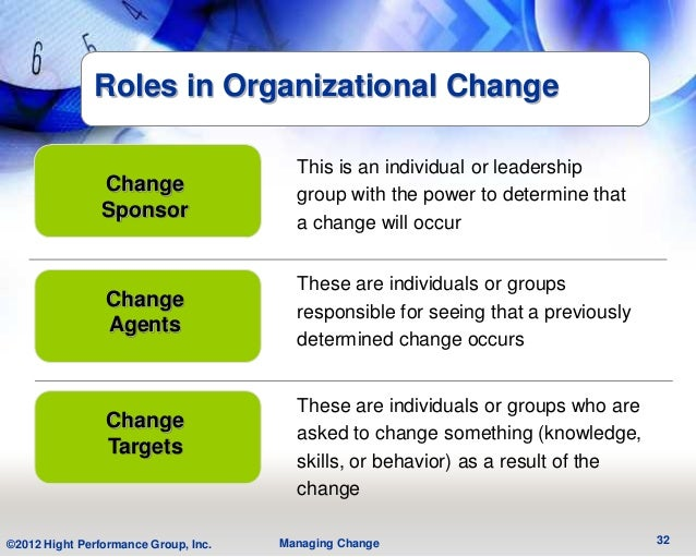 Roles in Organizational Change                                        This is an individual or leadership                C...