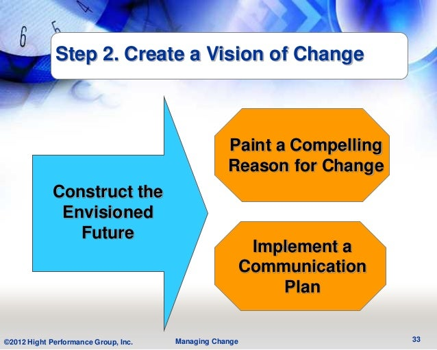 Step 2. Create a Vision of Change                                                  Paint a Compelling                     ...