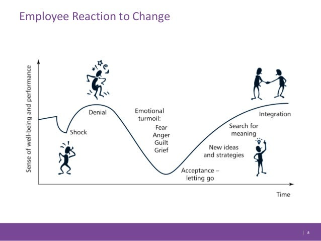 managing change in the workplace pdf
