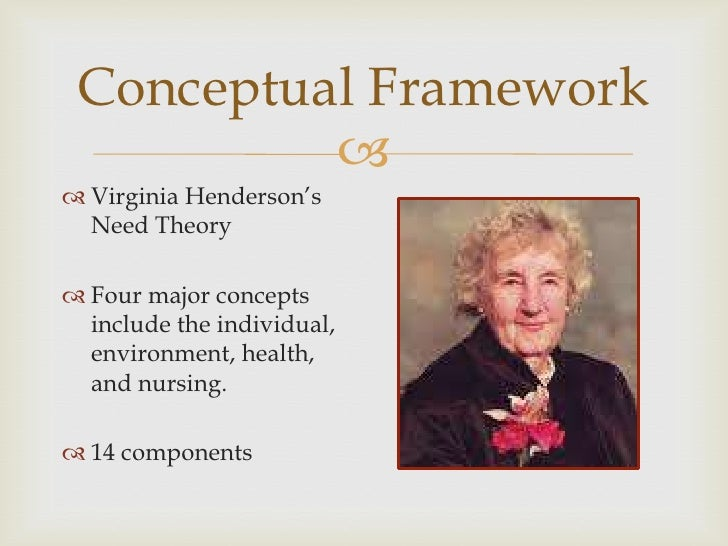 application of virginia henderson s need theory The 14 needs of virginia henderson is a theory or model that defines  of the  body is always accompanied by changes of clothing, the use of.