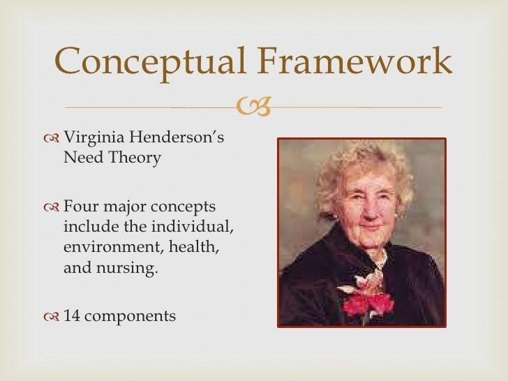 virginia hendersons need theory Wwwinternationaljournalofcaringsciencesorg case study integrating nursing  theory and process into practice virginia's henderson need theory younas.