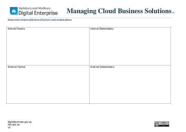 Managing Cloud Business Solutions Determine Internal/External factors and stakeholders Internal Factors  Internal Stakehol...