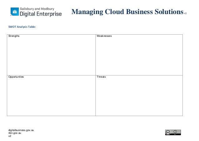 Managing Cloud Business Solutions Worksheets v2 Nov 13 – Cloud Worksheets
