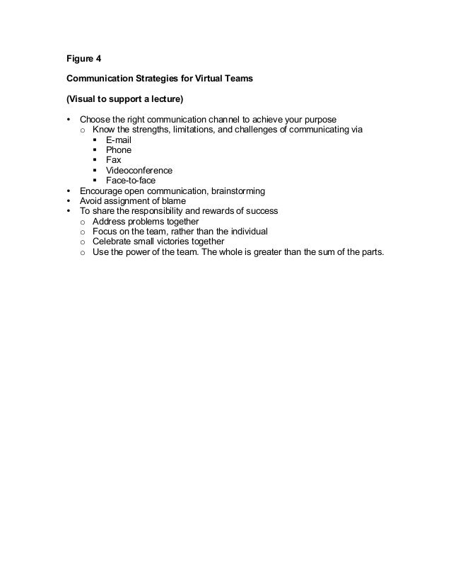 communication in virtual teams pdf