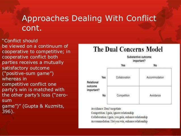 thesis on conflict management in the workplace Phd thesis on conflict management psychological research papers phd thesis conflict management assignment for michael phelps in your workplace or.