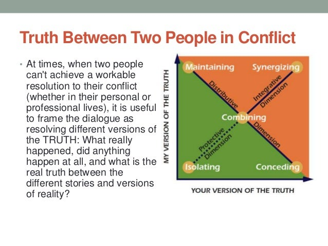 Truth Between Two People in Conflict • At times, when two people can't achieve a workable resolution to their conflict (wh...