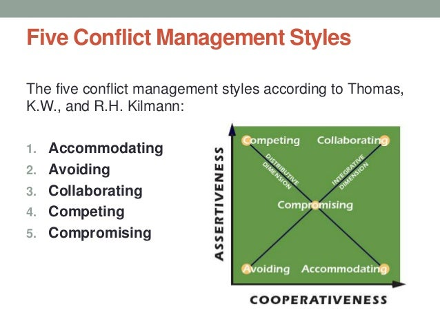 Five Conflict Management Styles The five conflict management styles according to Thomas, K.W., and R.H. Kilmann: 1. Accomm...