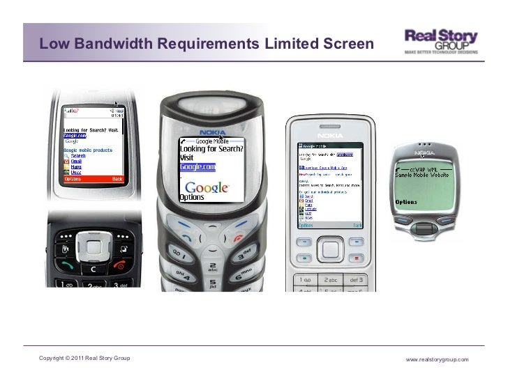 Low Bandwidth Requirements Limited ScreenCopyright © 2011 Real Story Group           www.realstorygroup.com