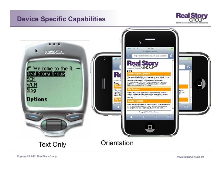 Device Specific Capabilities                 Text Only          OrientationCopyright © 2011 Real Story Group              ...