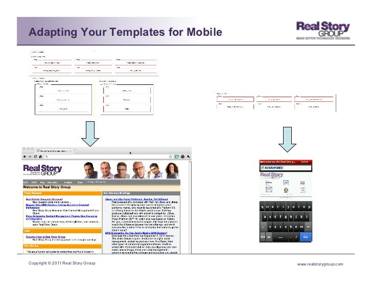 Adapting Your Templates for MobileCopyright © 2011 Real Story Group    www.realstorygroup.com