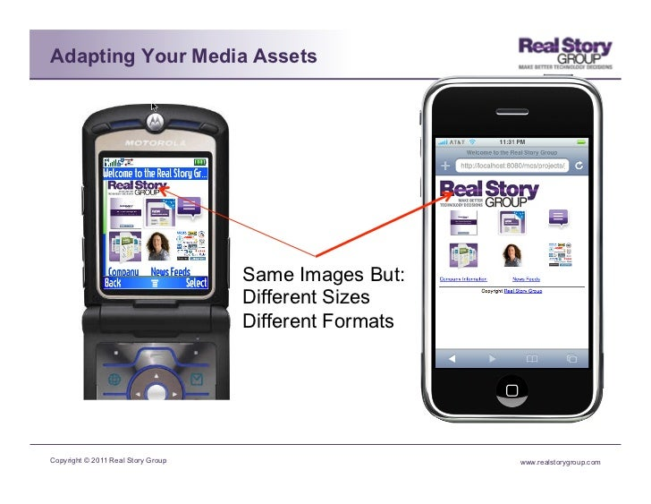 Adapting Your Media Assets                                    Same Images But:                                    Differen...
