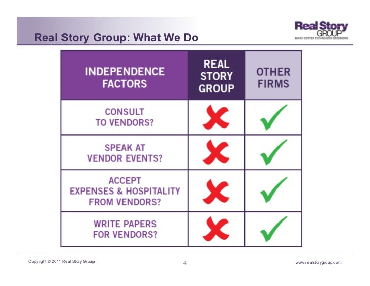 Real Story Group: What We DoCopyright © 2011 Real Story Group   4   www.realstorygroup.com