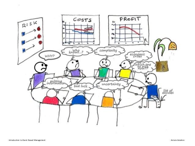 Managing Costs We Don't Understand Slide 2