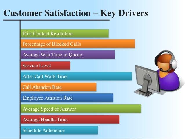 Bt Customer Care