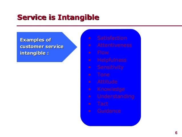 Services Marketing Mix