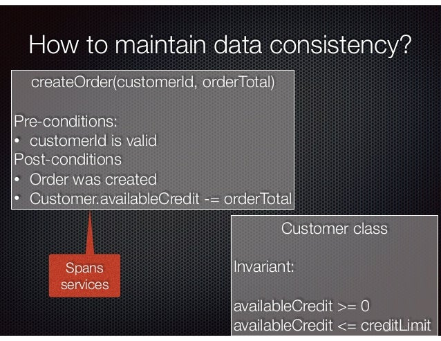 @crichardson How to maintain data consistency? createOrder(customerId, orderTotal) Pre-conditions: • customerId is valid P...