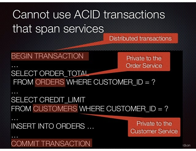 @crichardson Cannot use ACID transactions that span services BEGIN TRANSACTION … SELECT ORDER_TOTAL FROM ORDERS WHERE CUST...