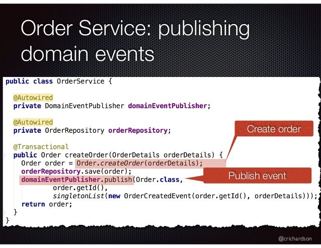 @crichardson Order Service: publishing domain events Publish event Create order