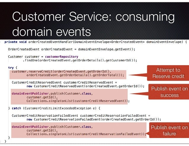 @crichardson Customer Service: consuming domain events Attempt to Reserve credit Publish event on success Publish event on...