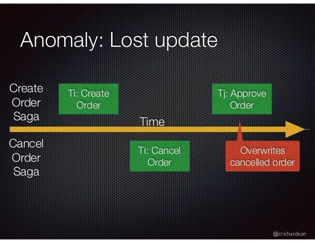 @crichardson Anomaly: Lost update Ti: Create Order Tj: Approve Order Ti: Cancel Order Create Order Saga Cancel Order Saga ...