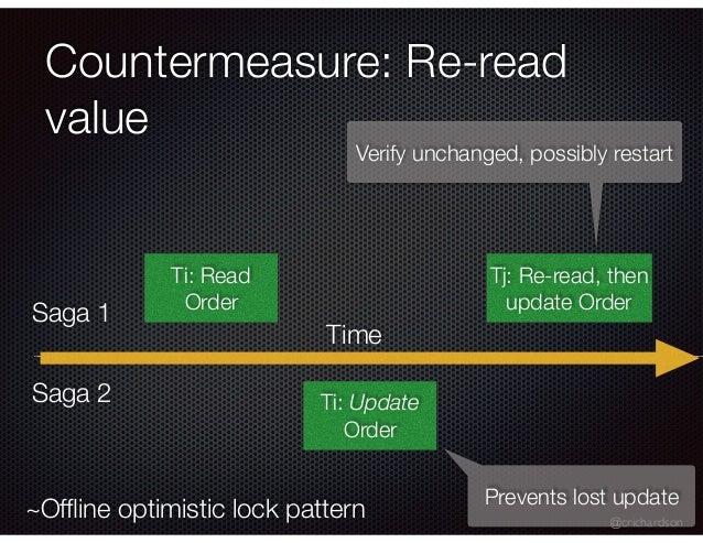 @crichardson Countermeasure: Re-read value Ti: Read Order Tj: Re-read, then update Order Ti: Update Order Time Saga 1 Saga...
