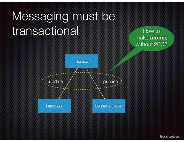 @crichardson Messaging must be transactional Service Database Message Broker update publish How to make atomic without 2PC?