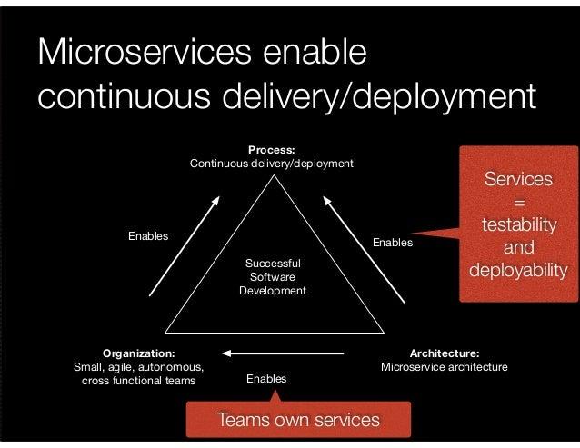 @crichardson Microservices enable continuous delivery/deployment Process: Continuous delivery/deployment Organization: Sma...