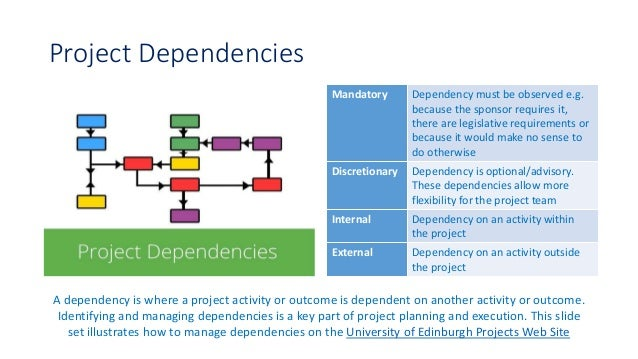 project dependencies Dependencies definition, the state of being dependent dependence see more.