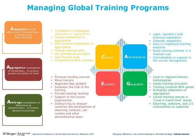 a description of global strategic management Class 12: global account management – without strategic sales, account management and marketing initiatives, global corporations cannot maximize earnings in this section, we will examine strategies to improve coordination and deliver the best products, services and solutions for global customers.