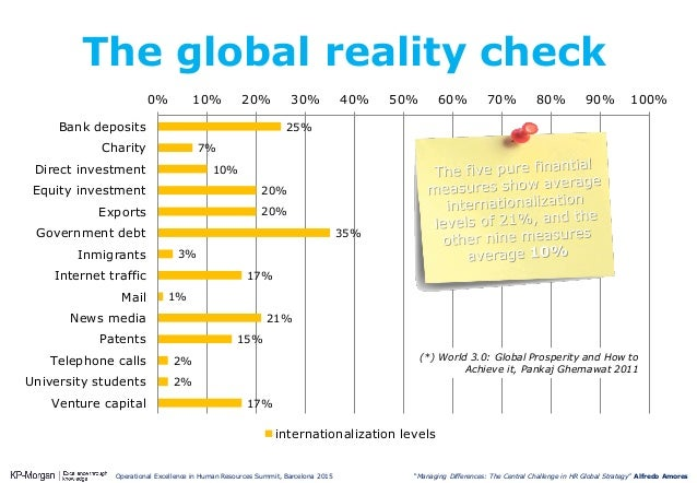 hr challenges global perspective So what are the main challenges facing hr in the higher education sector and   and adopting a global perspective is one way to access this type of funding.