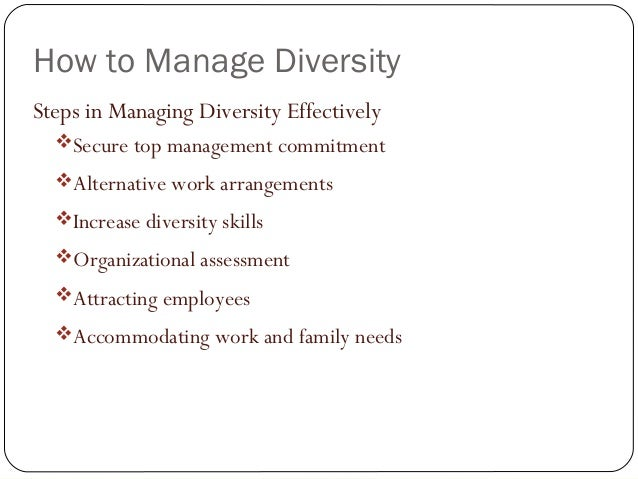 managing cultural diversity in the workplace Cultural diversity, or the existence of a variety of cultural or ethnic groups within a society, is awash in the united states, and by default in most workplaces throughout the country because of.